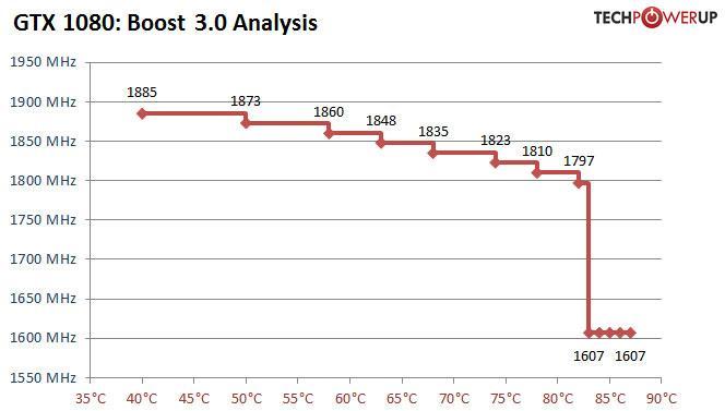 clock_analysis2