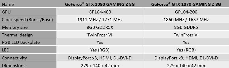 MSI Geforce GX Gaming Z 05