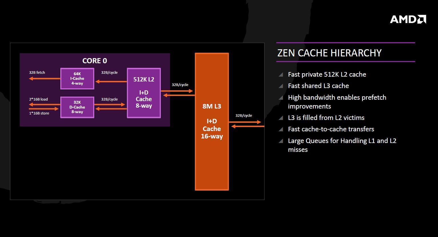 AMD road to Zen 011