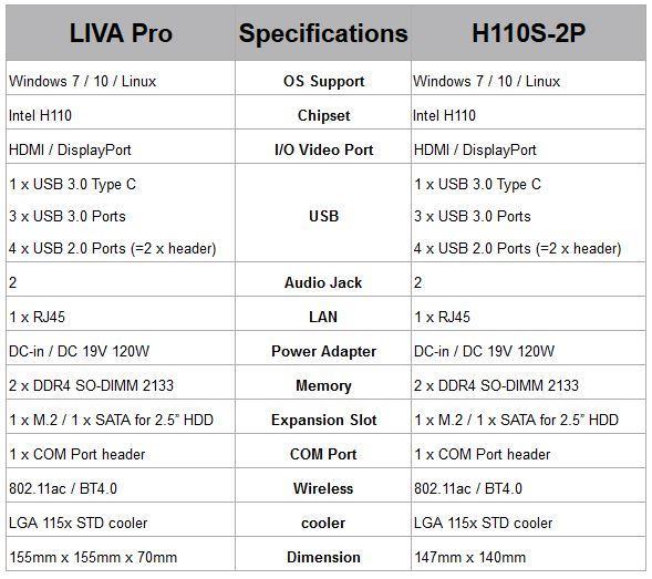 ECS H110S-2P 04