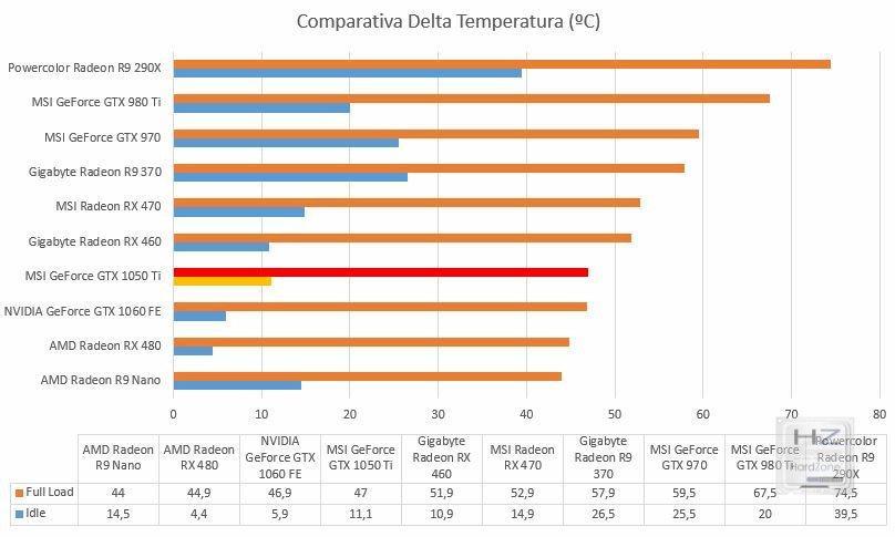Gr com Temperatura