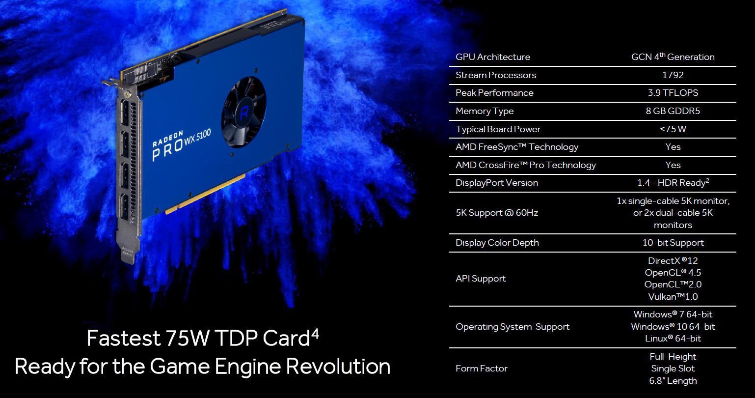 AMD Radeon PRO WX5100 specs