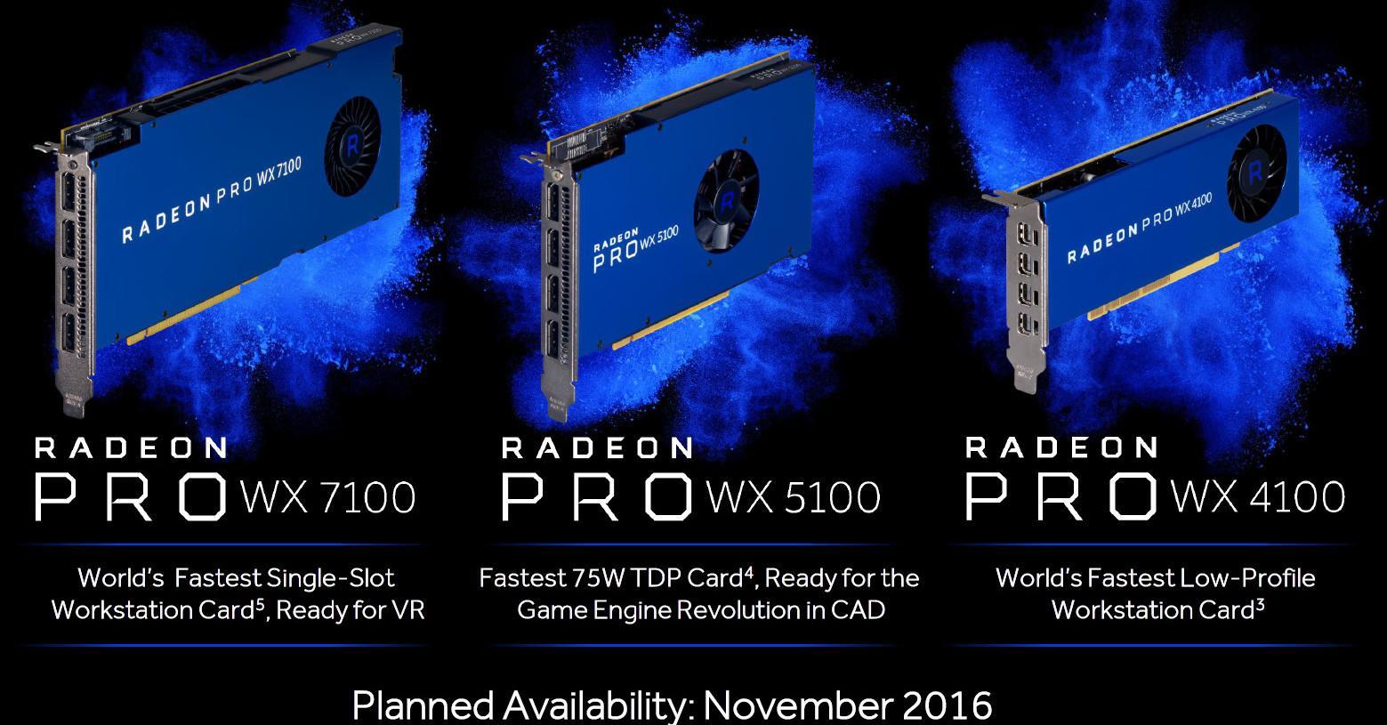 AMD Radeon RX lineup