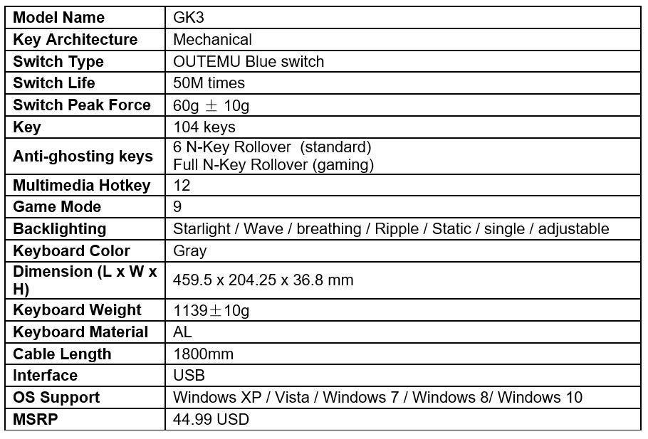 Biostar GK3 tech specs