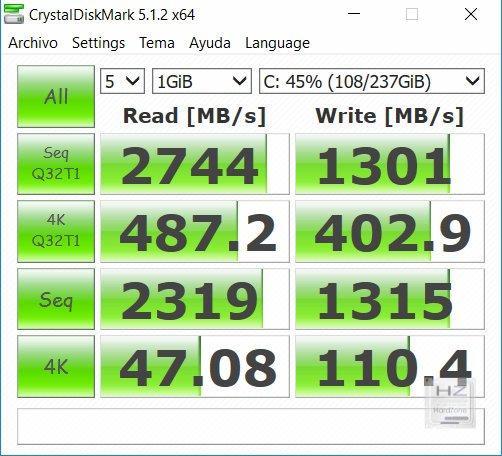 CDM SSD