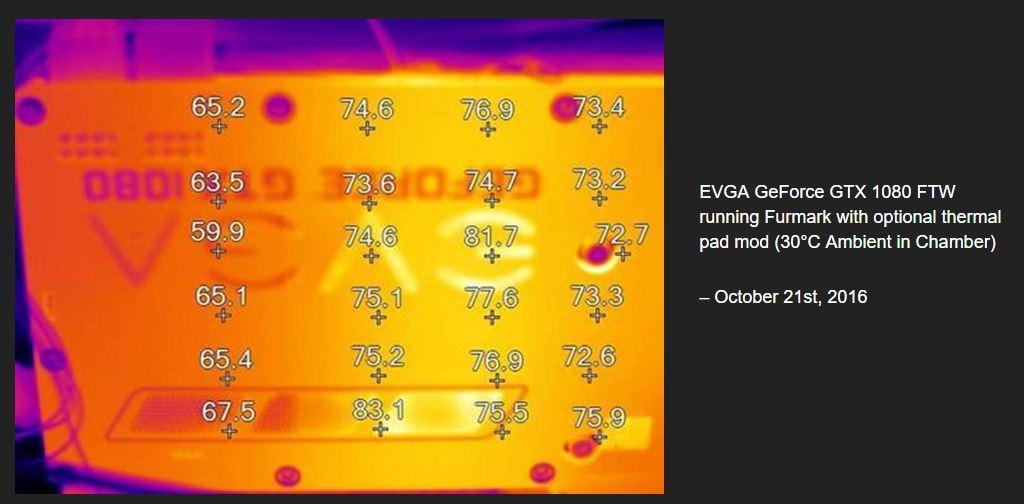 EVGA Thermal mod