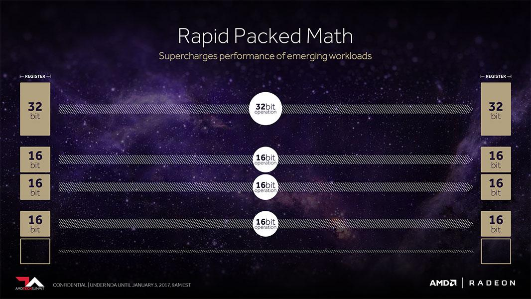 https://hardzone.es/app/uploads/2017/01/AMD-Radeon-Vega-architecture-017.jpg