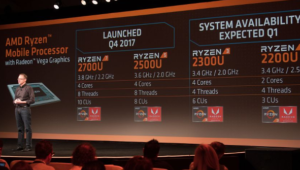 AMD sorprende en el CES 2018 con Ryzen 2, Threadripper 2, 7nm Navi, chipset X470 y más