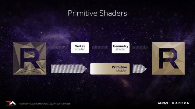 amd primitive shaders