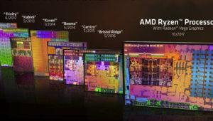 Análisis: AMD Ryzen Raven Ridge, Ryzen 3 2200G y Ryzen 5 2400G