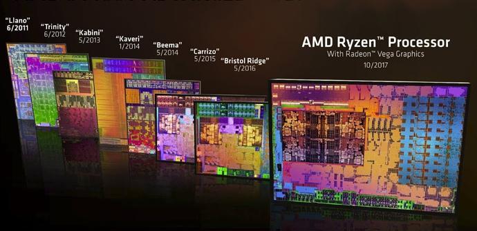 APU AMD Ryzen Raven Ridge