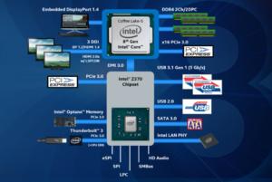 z370 chipset