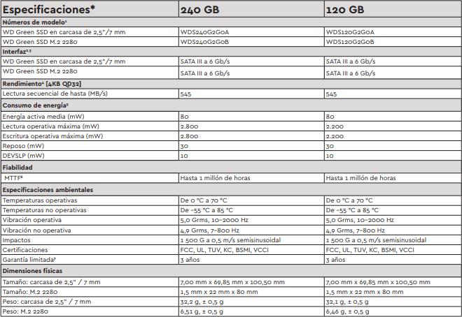 SSD Western Digital Green 240 GB - Especificaciones