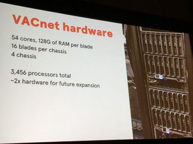 VACnet antitrampas Valve