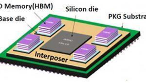 Las memorias HBM3 y HBM4 amenazan la existencia de la GDDR
