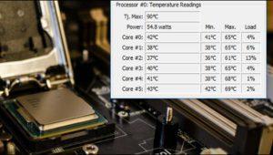 ¿El ordenador se te apaga solo? Mide la temperatura con estos 3 programas gratuitos