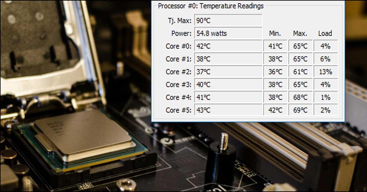 temnperatura procesador programas