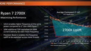 Precision Boost 2 no será exclusivo del chipset X470: también funcionará en algunas placas AMD B350 y X370