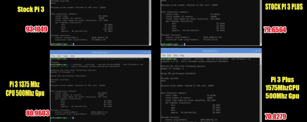 pruebas rendimiento raspberry pi 3 model b+