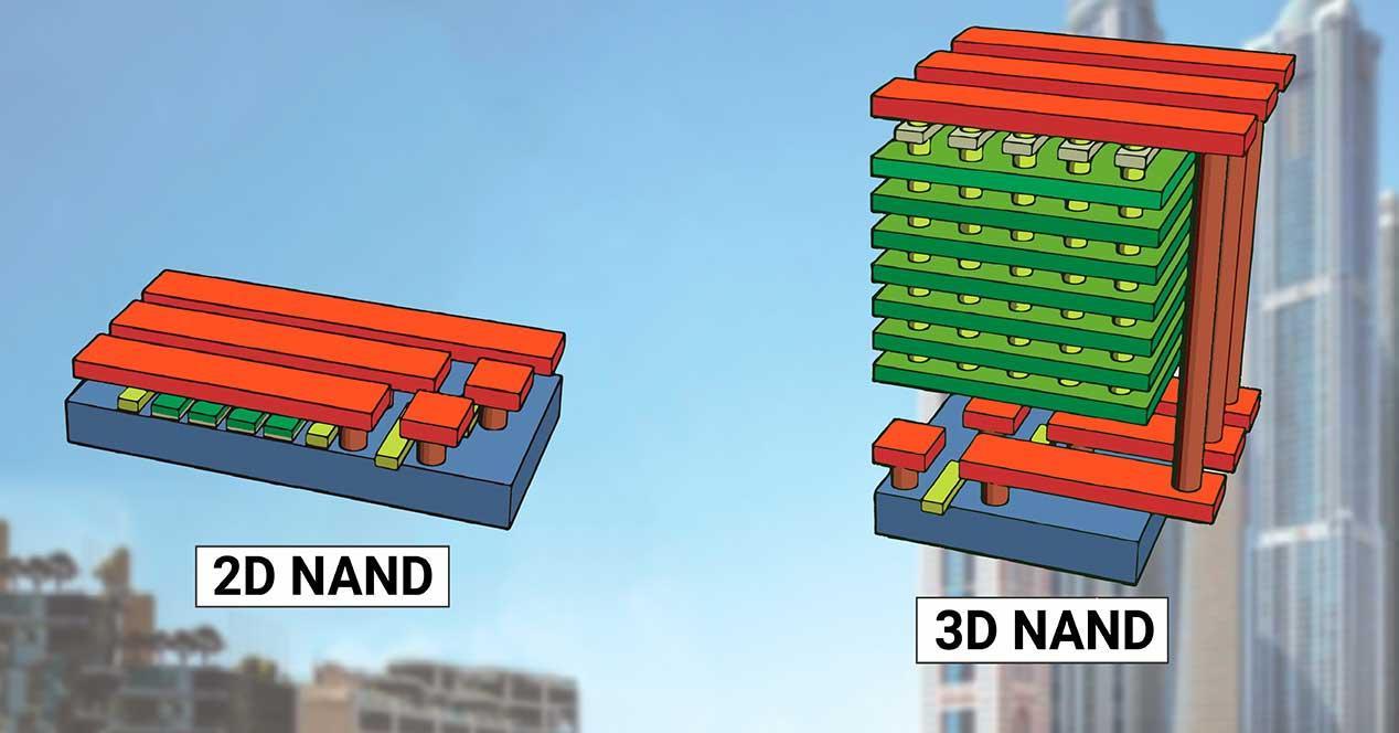 3d nand 140 capas 2021