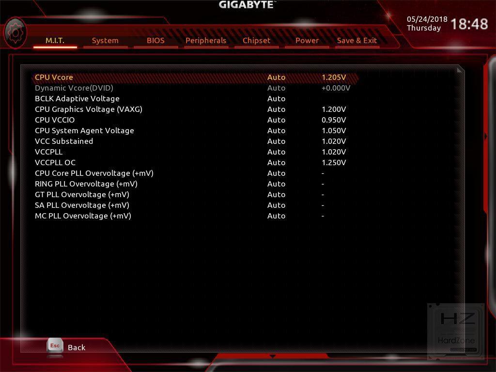 AORUS Z370 Gaming 3 - BIOS 11