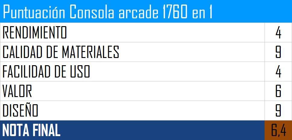Puntuación Consola Arcade 1760 en 1