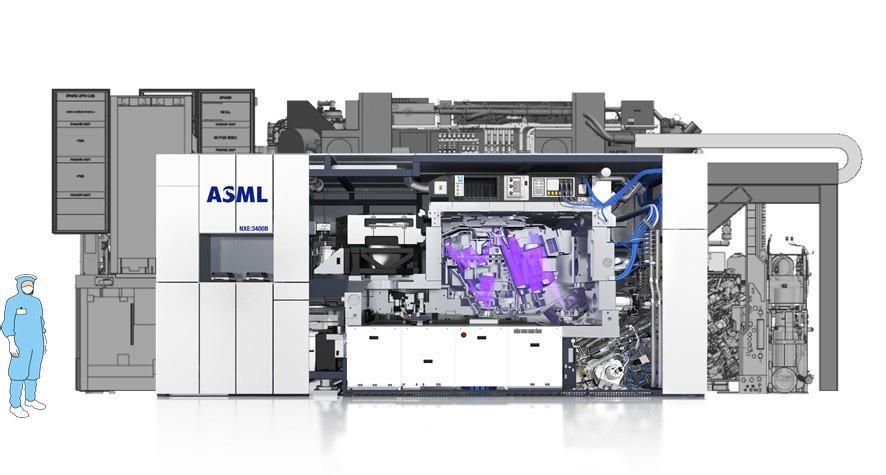 máquina-EUV-ASML+