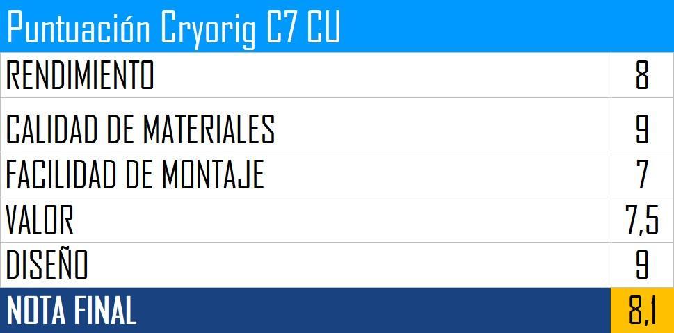 Puntuación Cryorig C7 CU