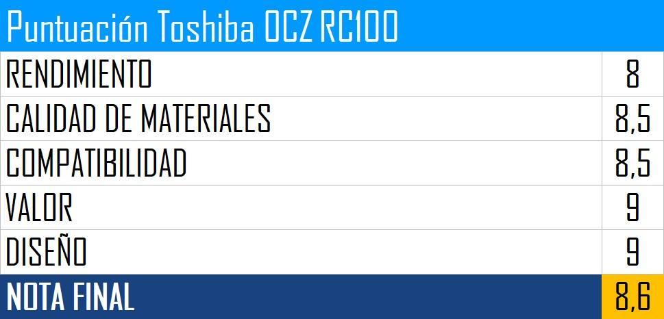 Puntuación Toshiba OCZ RC100