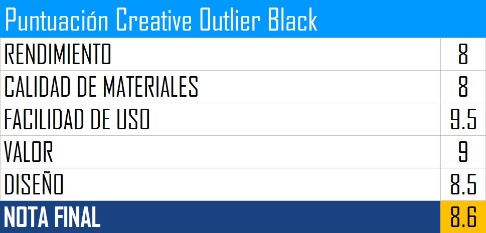 creative outlier black nota