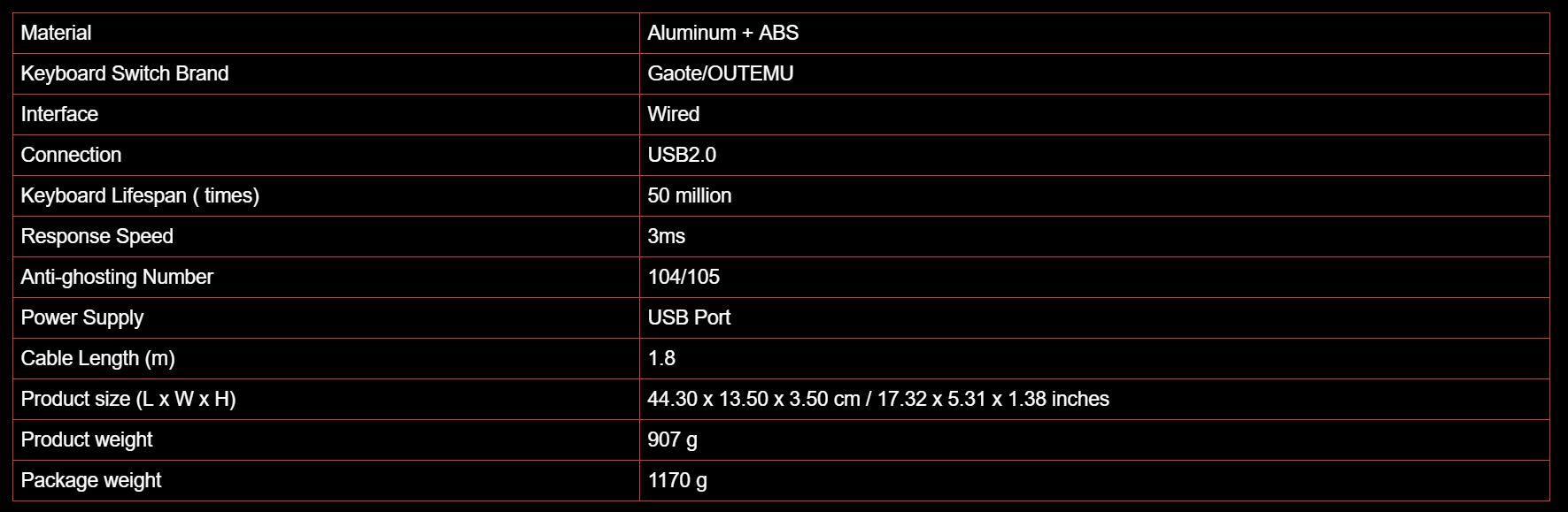 Análisis: teclado gaming RGB barato ACGAM AG-109R