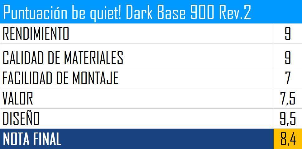 Puntuación be quiet! Dark Base 900 Pro Rev.2