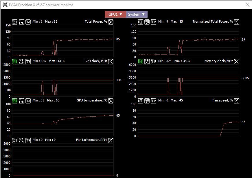 EVGA Precission XOC: cómo usarlo para hacer overclock a
