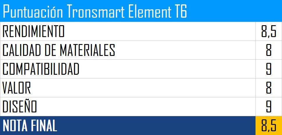 Puntuación Tronsmart Element T6
