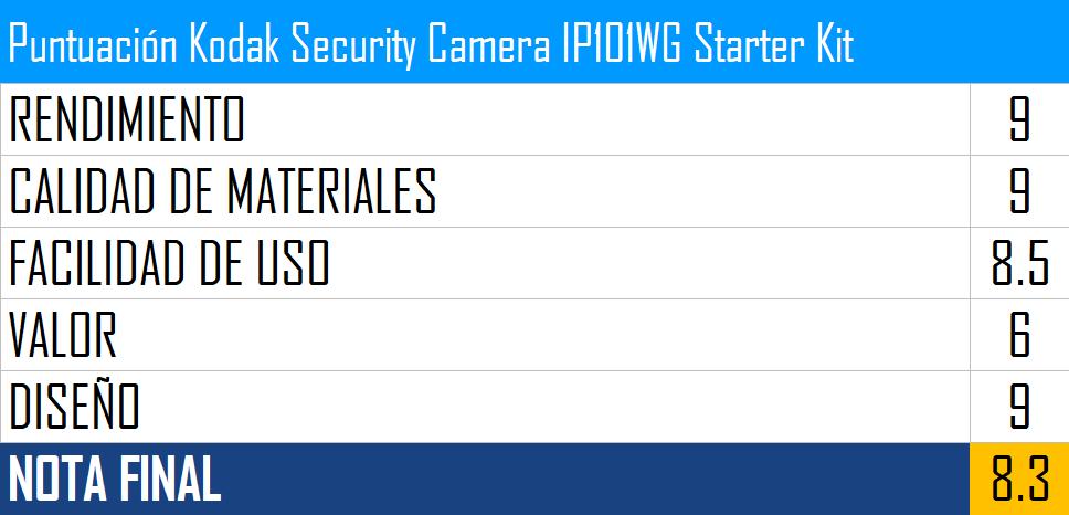 nota Kodak Security Camera IP101WG Starter Kt
