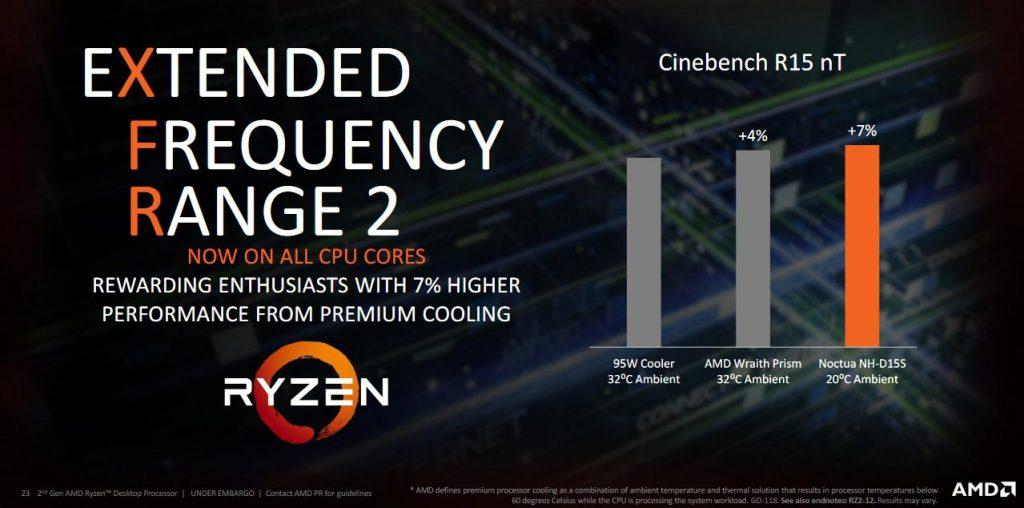 AMD-XFR-2-1