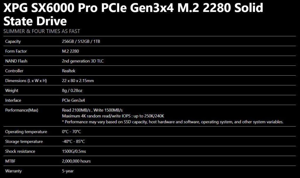 Características XPG SX6000 Pro