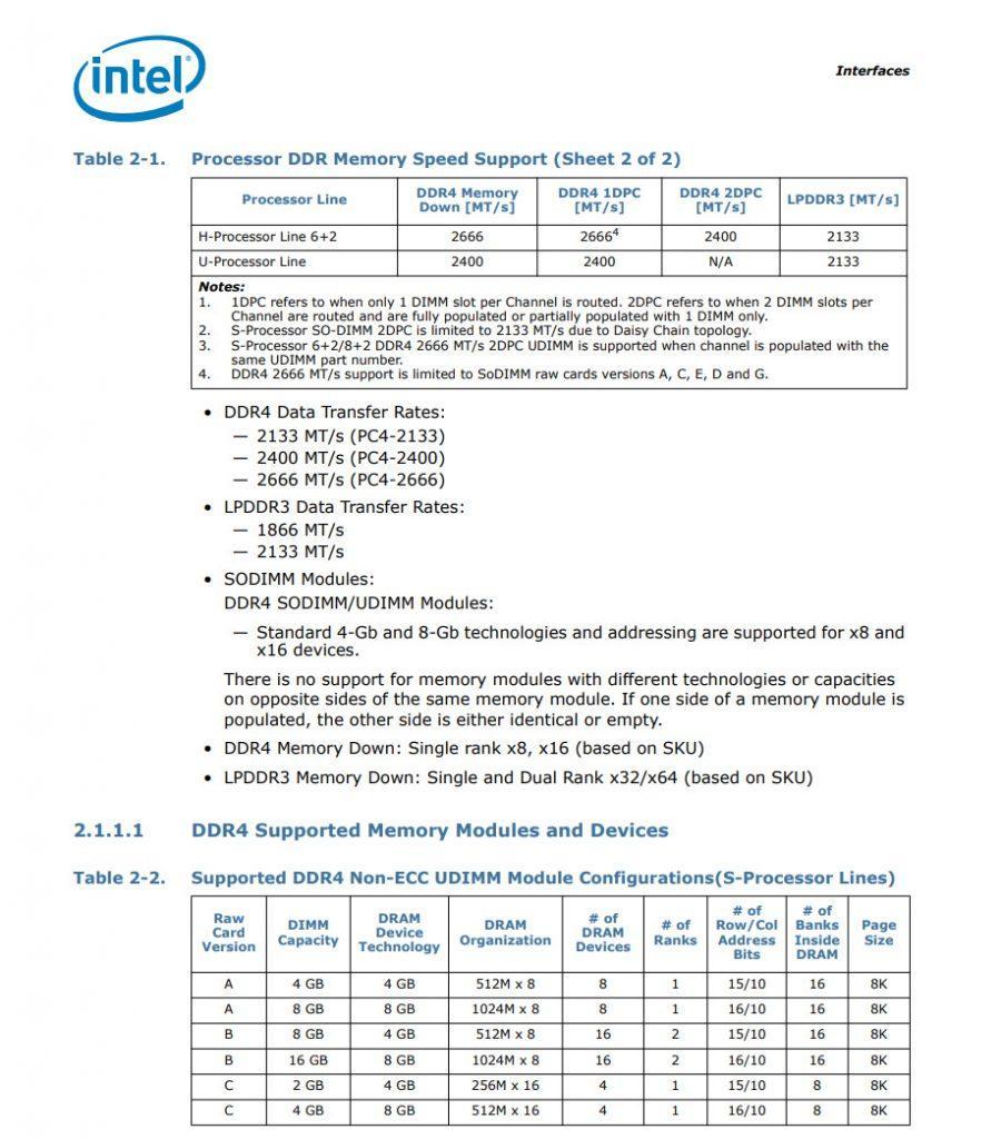 Intel-DDR3-2