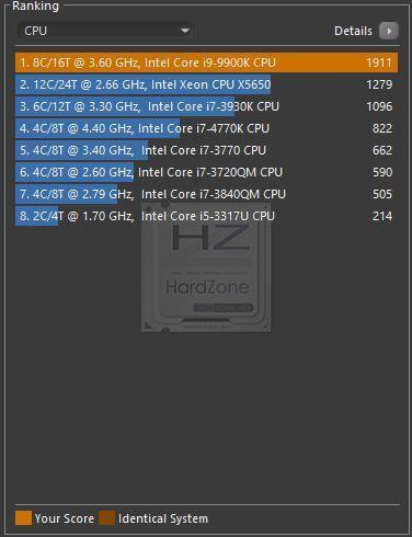 Intel i9 9900K Cinebench15 - Review 2