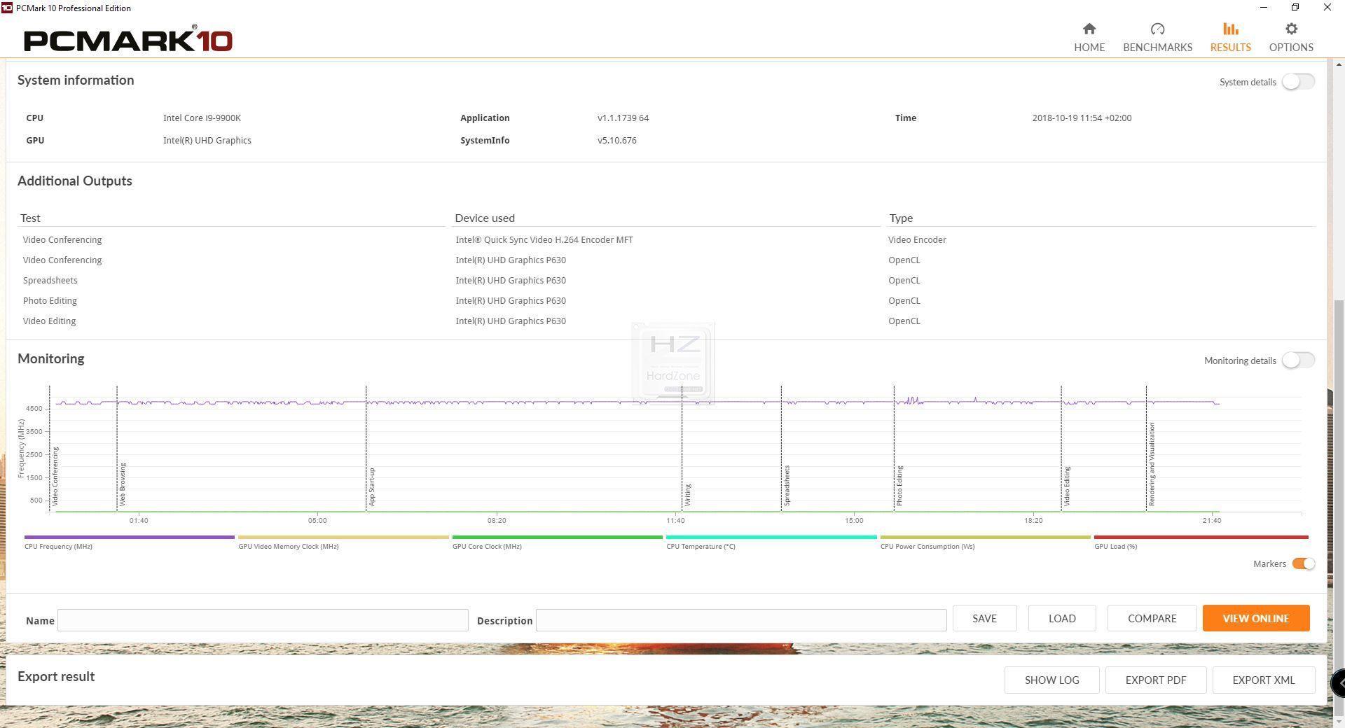 Intel i9 9900K PCMark - Review 2