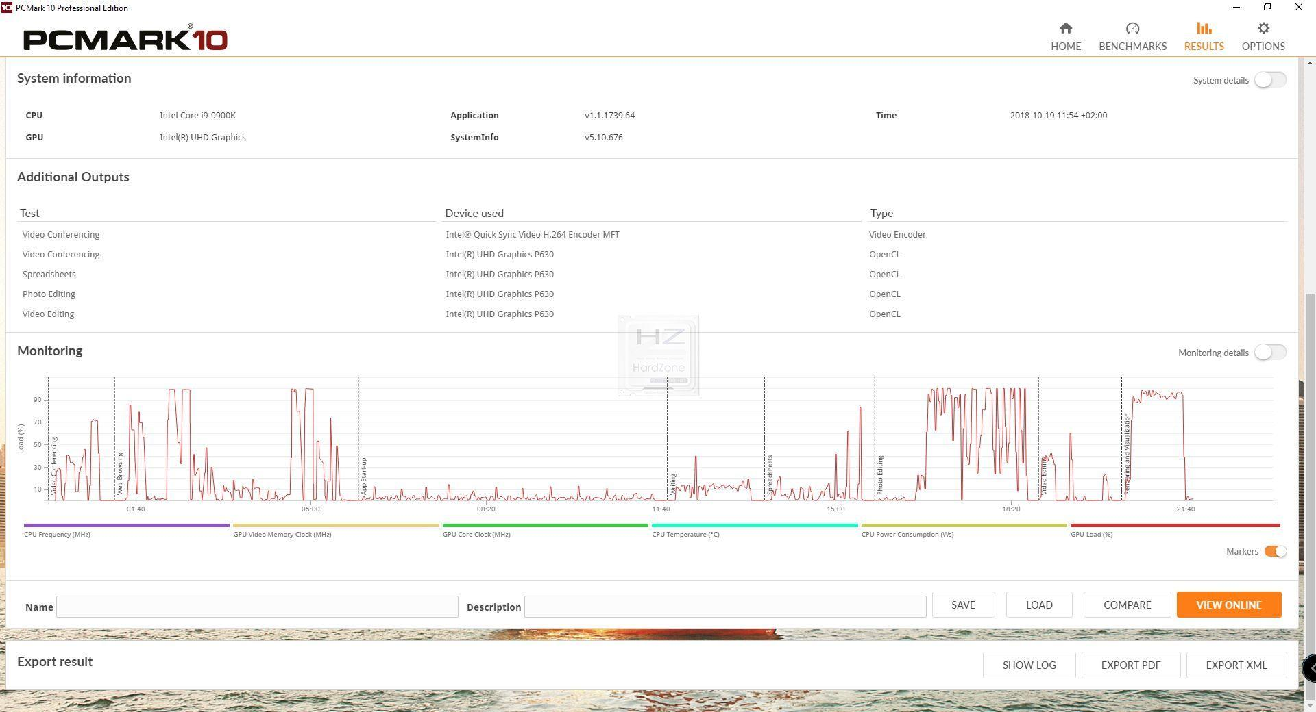 Intel i9 9900K PCMark - Review 3