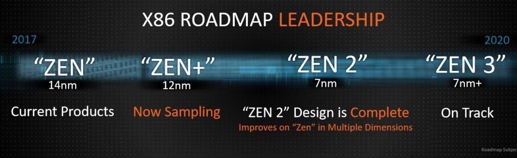 roadmap zen