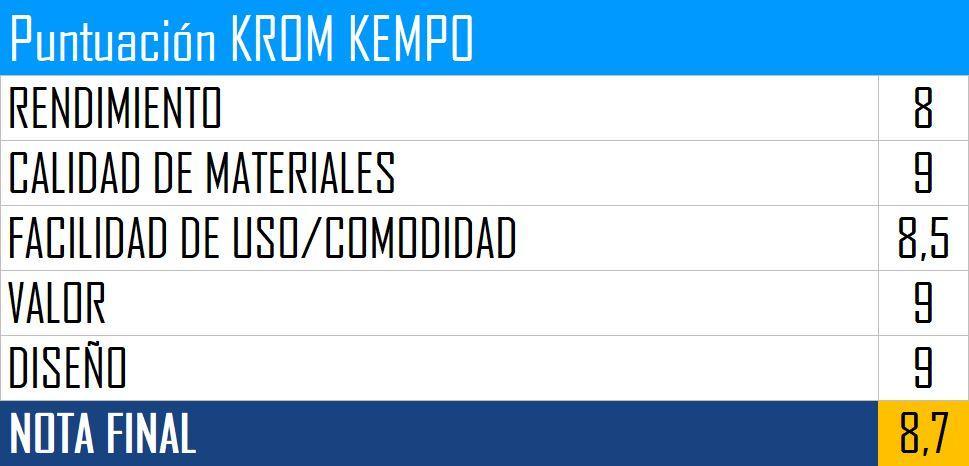 Puntuación Krom Kempo