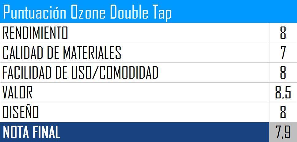 Puntuación Ozone Double Tap