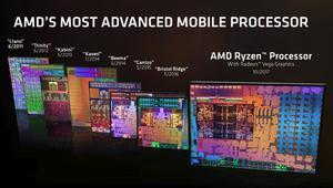 AMD explica por qué no están lanzando actualizaciones para sus APU Ryzen para portátiles