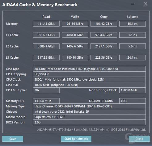 Intel-Xeon-28-núcleos