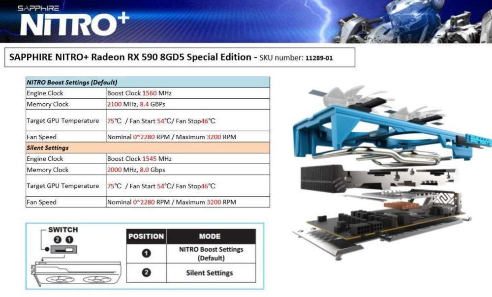 SAPPHIRE-RX590-NITRO-SE-Specs6-1000x604