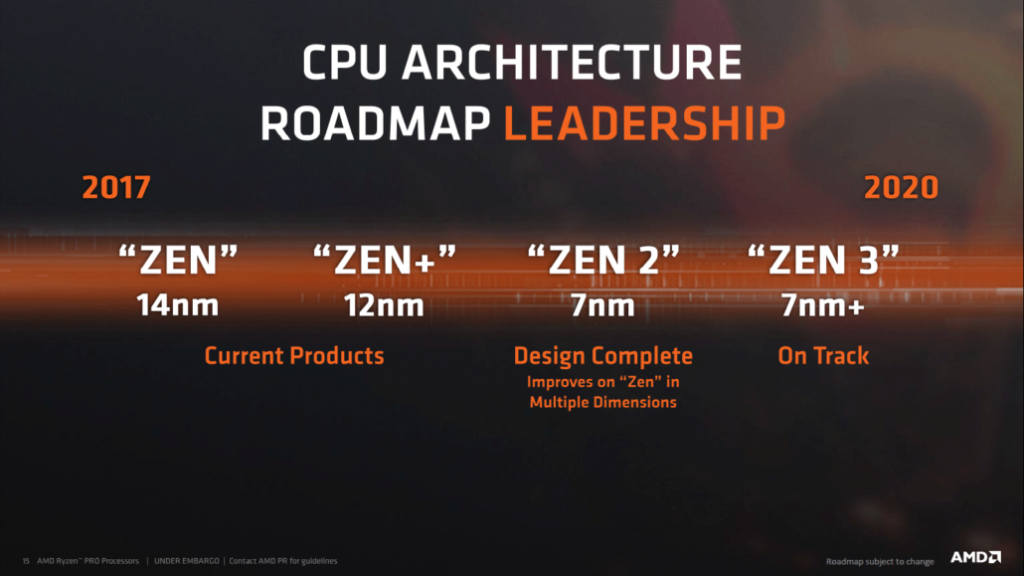 amd_roadmap_cpu_q2_2018-1030x579
