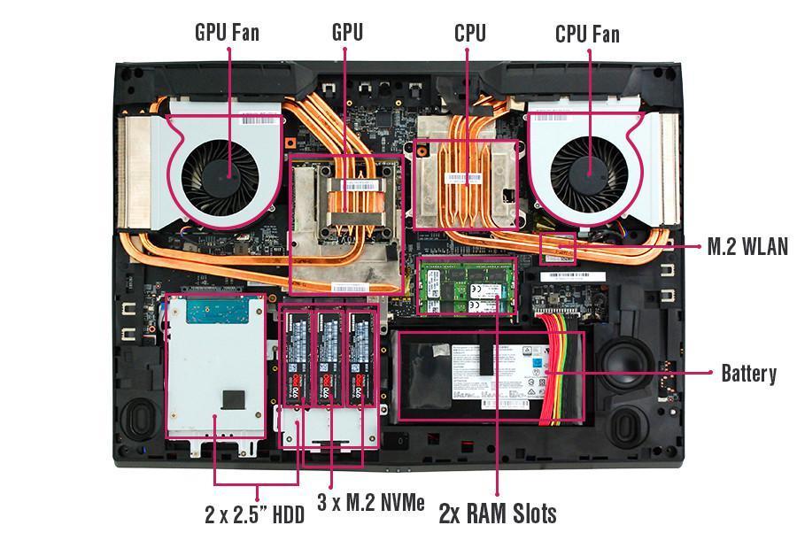 Eurocom F7W 2