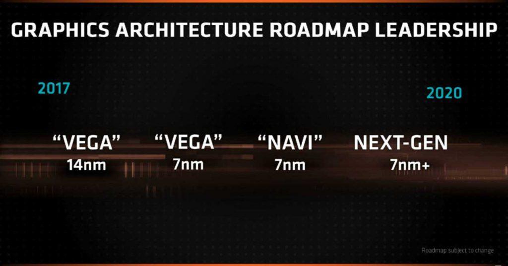 AMD-2018-Roadmaps-6-1000x563
